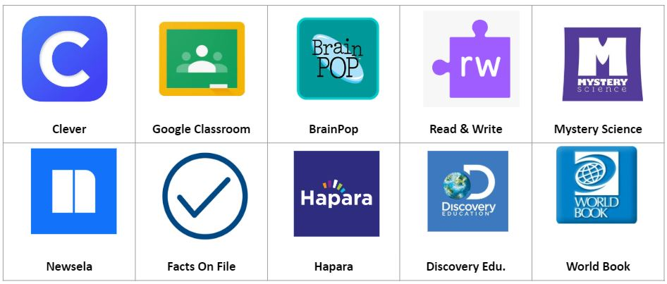 Instructional Technology Subscriptions and Resources